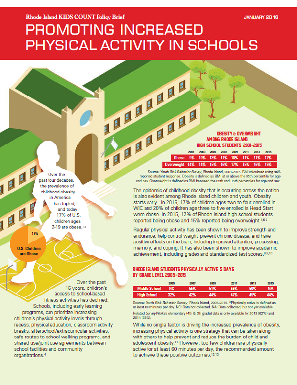 Cover Image - Promoting Increased Physical Activity in Schools, January 2016