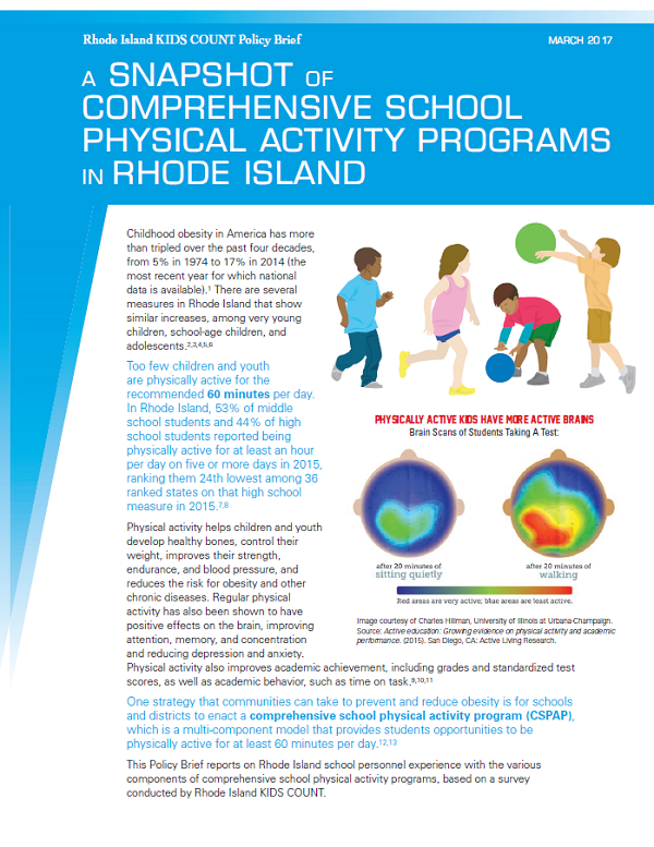 Policy Brief: A Snapshot of Comprehensive School Physical Activity Programs in Rhode Island